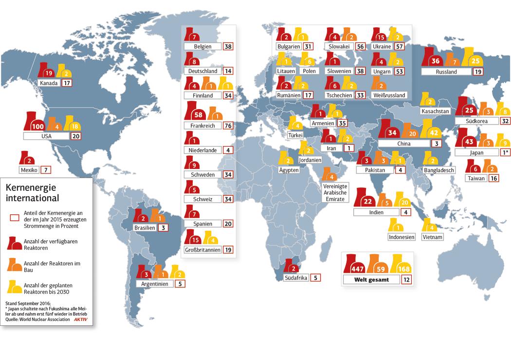 Atomkraftwerke Deutschland Karte.Während Deutschland Aussteigt Global Sind über 200 Atommeiler In
