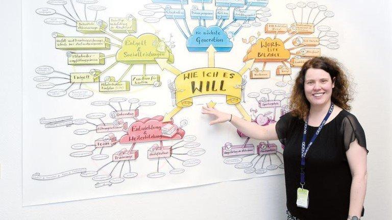Für jeden etwas dabei: Personalleiterin Verena Gaisbauer vor einem gemeinsam erstellten Organigramm. Foto: Sandro