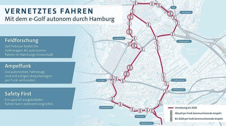 Die Teststrecke durch die Hamburger City ist insgesamt neun Kilometer lang.