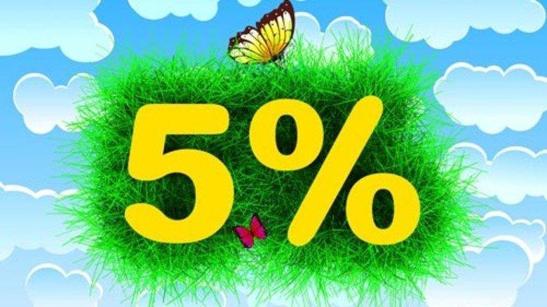2005: Die Investitionen in den Klimaschutz erreichen 5 Prozent der deutschen Wirtschaftsleistung. Foto: Adobe Stock