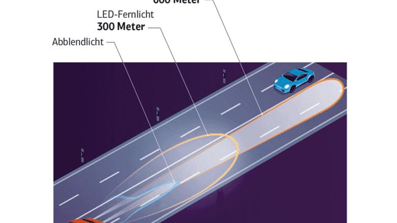 Lange Distanz: Mit Laser-Fernlicht wird die Straße weit ausgeleuchtet. Illustration: Werk