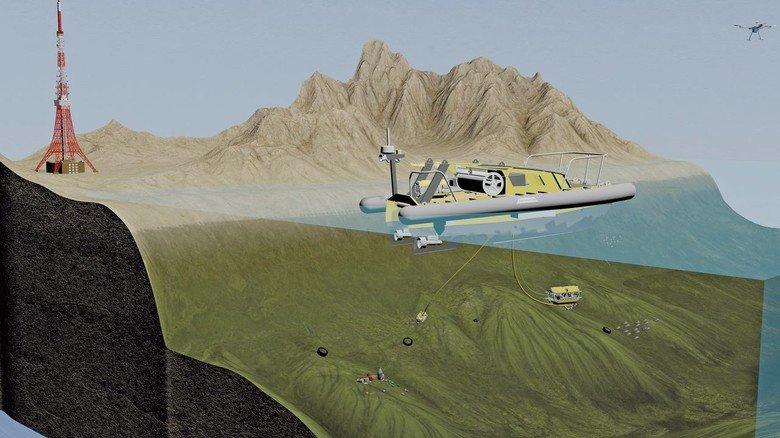 Drohnen und Roboter: Das Konzept der SeaClear-Entwickler setzt auf autonome Luft- und Seefahrzeuge, die den Müll auf dem Meeresboden selbstständig orten, erkennen und anschließend einsammeln.