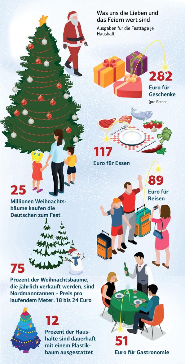 Wer Bringt Weihnachtsgeschenke In Spanien.Weihnachten überraschende Fakten Rund Ums Fest