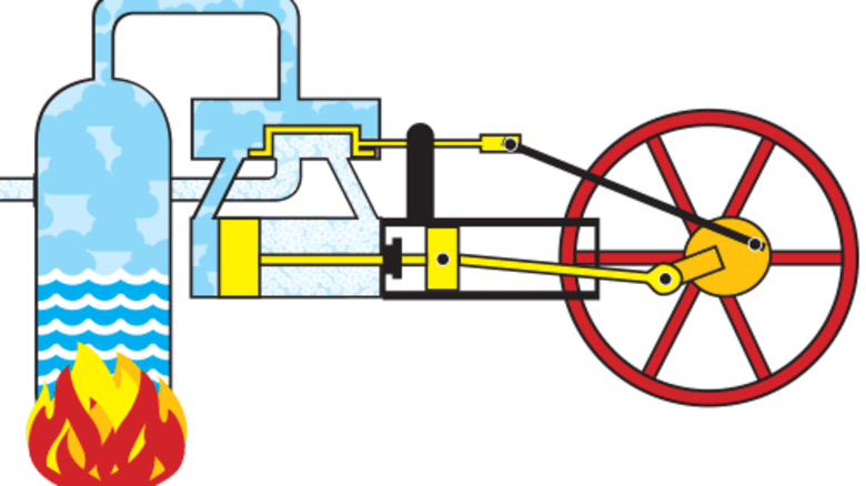 Das Prinzip: Im Kessel (links) wird Wasser erhitzt, der Dampf treibt den Kolben (gelb) an. Illustration: Langen