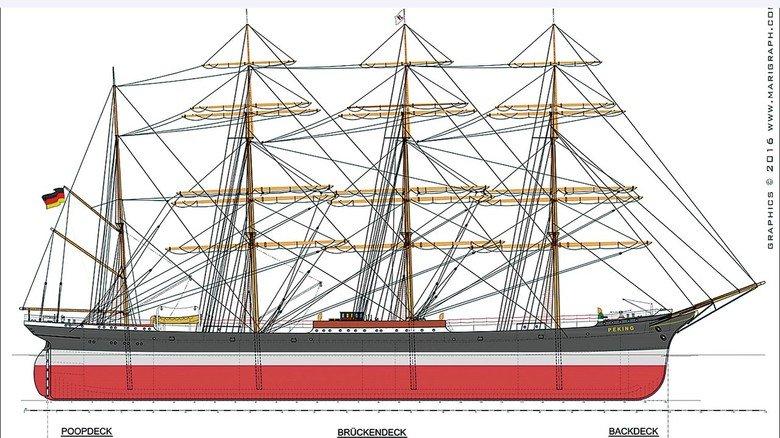 Stolzes Schiff: Die Viermastbark hat eine Länge von 115 Metern.