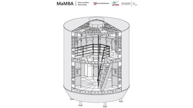 Das Labor-Modul: Es ist zentraler Arbeitsplatz einer Crew und bietet ausreichend Raum für vier Wissenschaftler. Unten wird gearbeitet, oben ist das Lager.