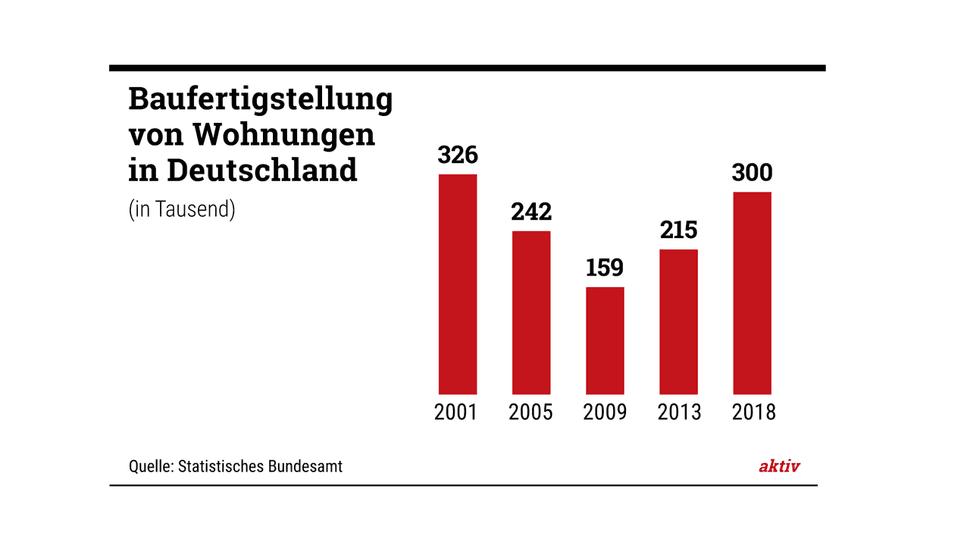 Protest: In Freiburg wehren sich die Landwirte, auf deren Äckern das neue Viertel gebaut werden soll.