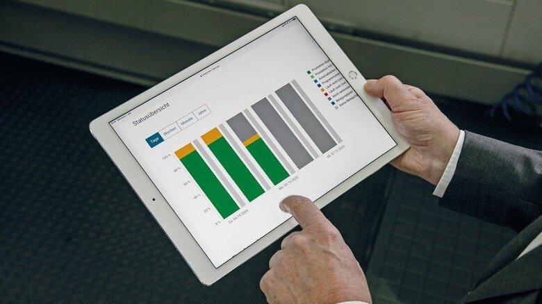 Spezielle App: Kunden können ganz einfach zum Beispiel die Auslastung von Maschinen checken.