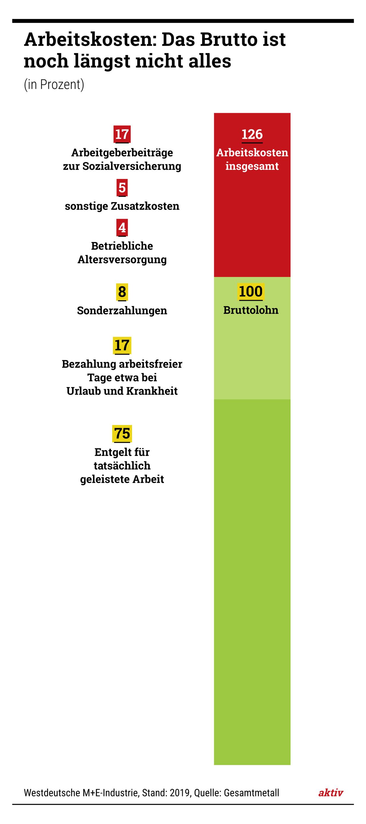 Flexibel, digital, effizient und nachhaltig: Die Factory 56 am Standort Sindelfingen verkörpert die Zukunft der Produktion bei Mercedes-Benz und setzt neue Maßstäbe für den Automobilbau.  Zunächst rollt in der Factory 56 die neue Generation der Mercedes-Benz S-Klasse Limousine und Langversion vom Band. Später werden hier auch der S-Klasse Maybach sowie der EQS, das erste vollelektrische Mitglied der neuen S-Klasse Familie, vollflexibel auf der gleichen Linie produziert.   Flexible, digital, efficient and sustainable: Factory 56 at the Sindelfingen plant embodies the future of production at Mercedes-Benz and sets new standards for the automotive industry. First, the new generation of the Mercedes-Benz S-Class sedan and long version rolls off the production line in the Factory 56. Later, the S-Class Maybach and the EQS, the first all-electric member of the new S-Class family, will also be produced on the same line.